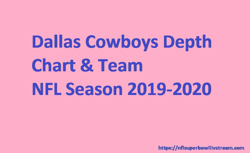 Dallas Cowboys Roasters/Team Details 2019-2020